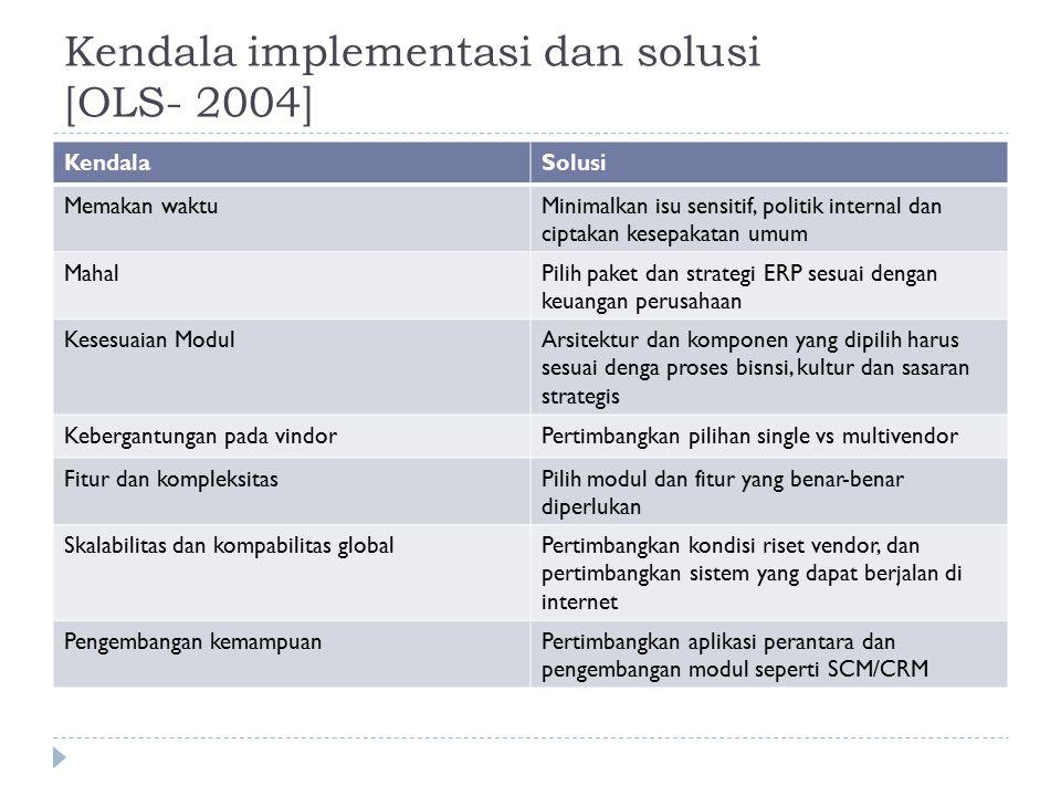 Kendala implementasi dan solusi [OLS- 2004]